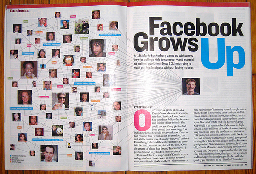 Facebook social networking an overview