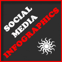 social media infographics